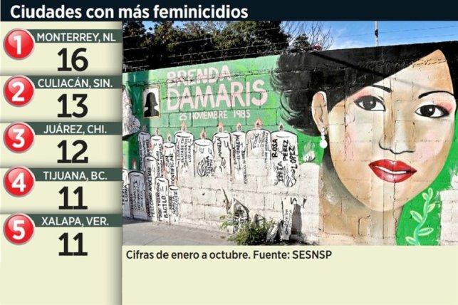 rsz_mey-femini-mural-monterrey
